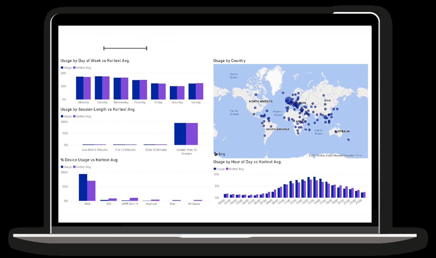 laptop analytics dashboard